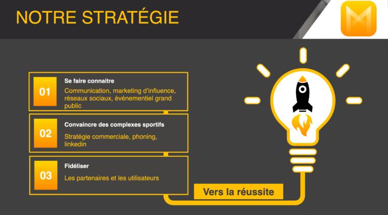 Stratégie marketing Manaz